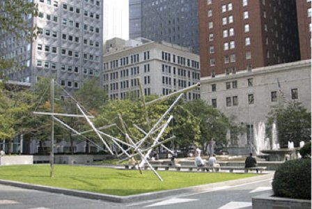 Mellon Square Economic Impact Analysis