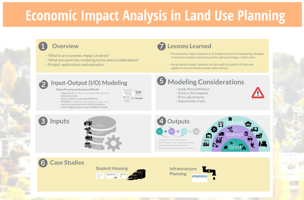 impact of land use planning Ts10 multi dimensional approaches and new concepts in sim juha talvitie ts104 the impact of mobile communication on land use planning fig working week 2003.