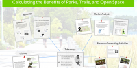 Calculating the Benefits of Parks, Trails, and Open Space